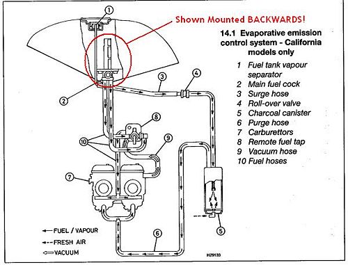 Service manual How To Unblock Fuel Line Inside 2006